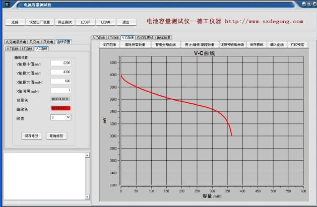 电池容量曲线图